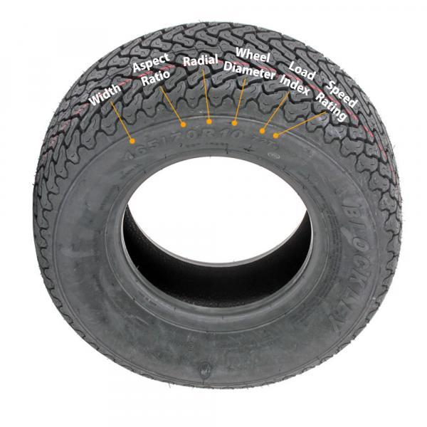 Understanding Classic Mini Tyres